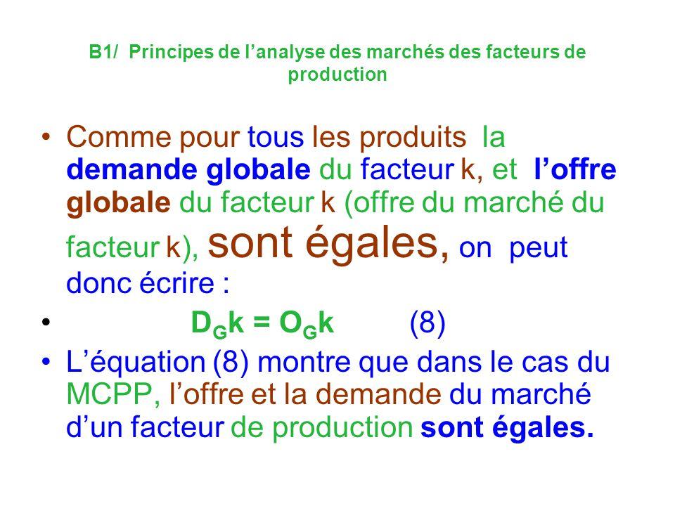 B1/ Principes de lanalyse des marchés des facteurs de production Comme pour tous les produits la demande globale du facteur k, et loffre globale du facteur k (offre du marché du facteur k), sont égales, on peut donc écrire : D G k = O G k (8) Léquation (8) montre que dans le cas du MCPP, loffre et la demande du marché dun facteur de production sont égales.