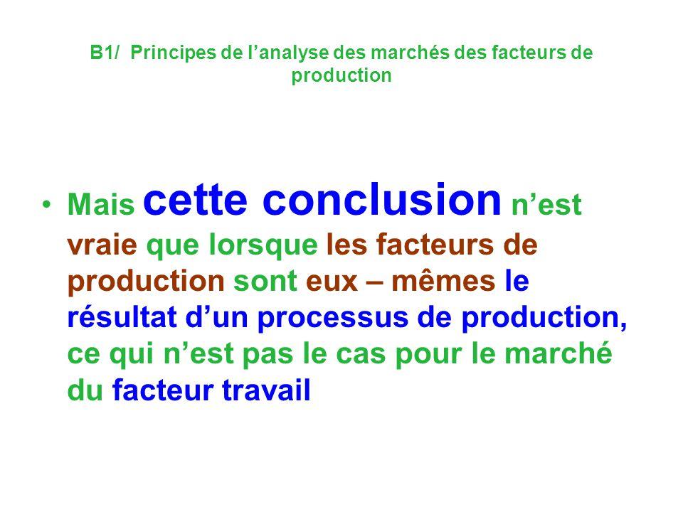 B1/ Principes de lanalyse des marchés des facteurs de production Mais cette conclusion nest vraie que lorsque les facteurs de production sont eux – mêmes le résultat dun processus de production, ce qui nest pas le cas pour le marché du facteur travail