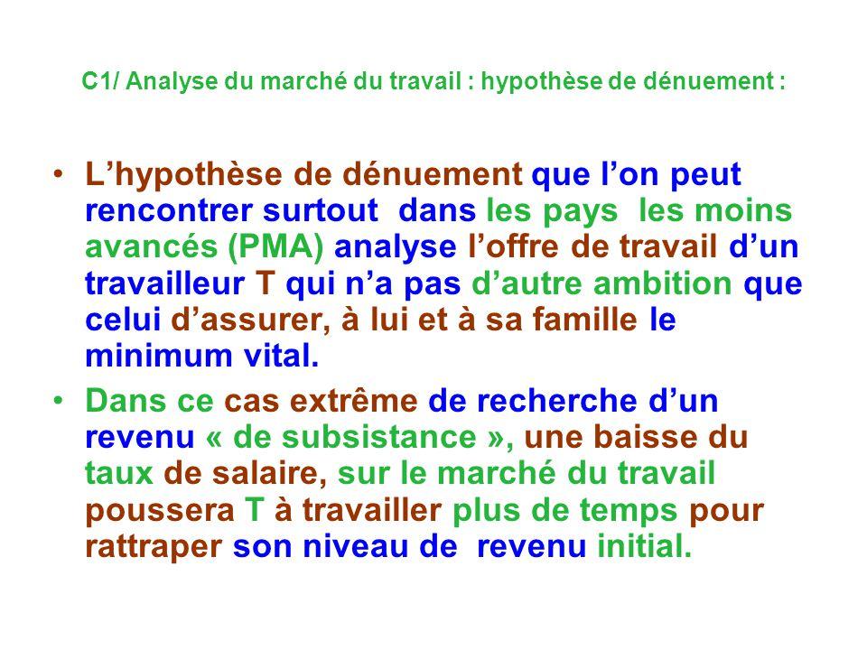C1/ Analyse du marché du travail : hypothèse de dénuement : Lhypothèse de dénuement que lon peut rencontrer surtout dans les pays les moins avancés (P