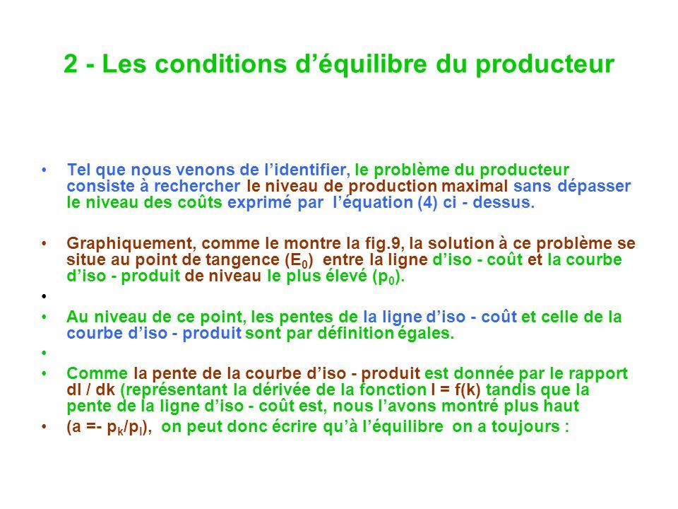 2 - Les conditions déquilibre du producteur Tel que nous venons de lidentifier, le problème du producteur consiste à rechercher le niveau de production maximal sans dépasser le niveau des coûts exprimé par léquation (4) ci - dessus.