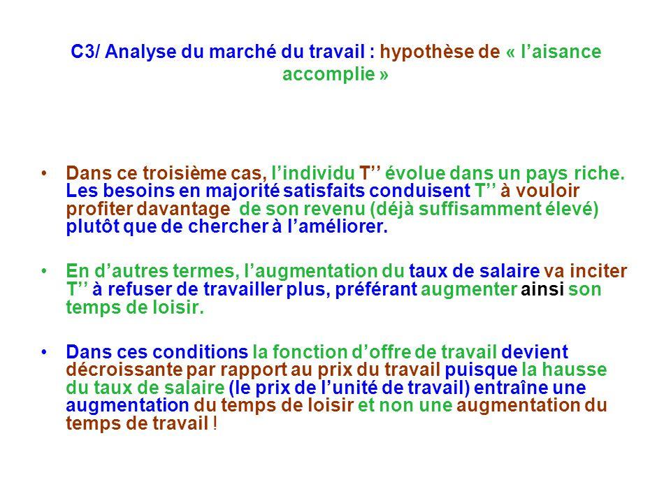 C3/ Analyse du marché du travail : hypothèse de « laisance accomplie » Dans ce troisième cas, lindividu T évolue dans un pays riche.