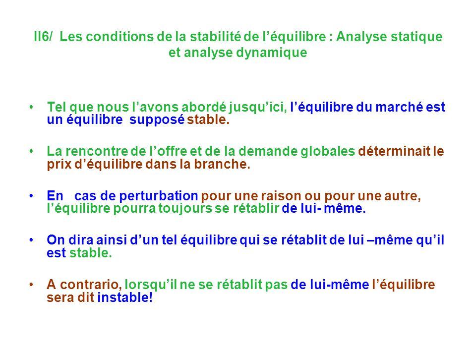 II6/ Les conditions de la stabilité de léquilibre : Analyse statique et analyse dynamique Tel que nous lavons abordé jusquici, léquilibre du marché est un équilibre supposé stable.
