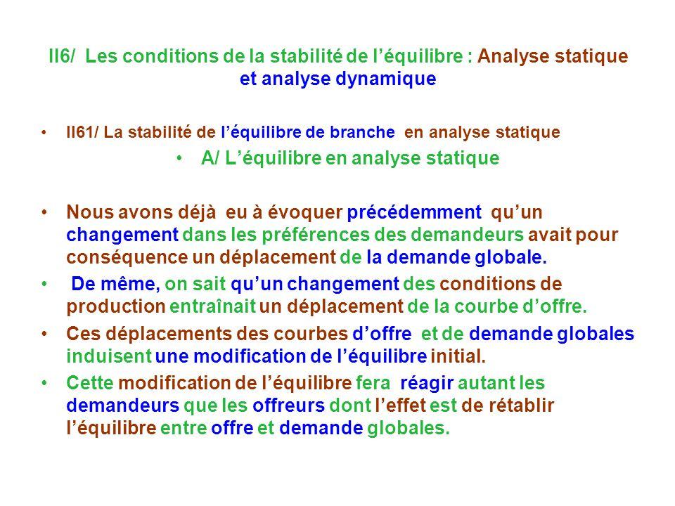 II6/ Les conditions de la stabilité de léquilibre : Analyse statique et analyse dynamique II61/ La stabilité de léquilibre de branche en analyse statique A/ Léquilibre en analyse statique Nous avons déjà eu à évoquer précédemment quun changement dans les préférences des demandeurs avait pour conséquence un déplacement de la demande globale.