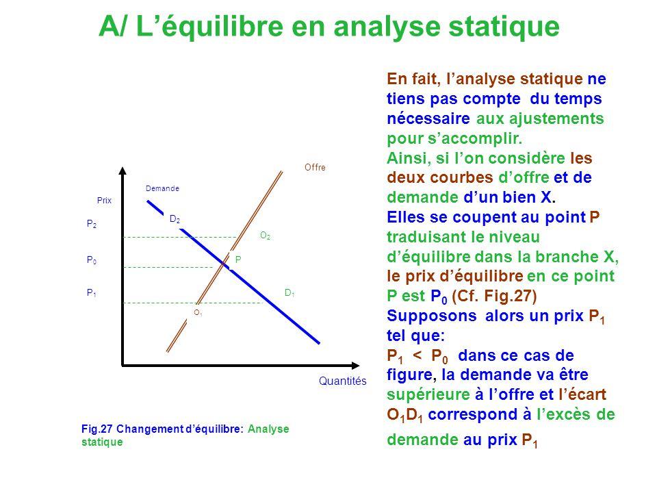 A/ Léquilibre en analyse statique Quantités D2D2 O2O2 P Offre Demande D1D1 O1O1 Fig.27 Changement déquilibre: Analyse statique Prix P2P0P1P2P0P1 En fait, lanalyse statique ne tiens pas compte du temps nécessaire aux ajustements pour saccomplir.