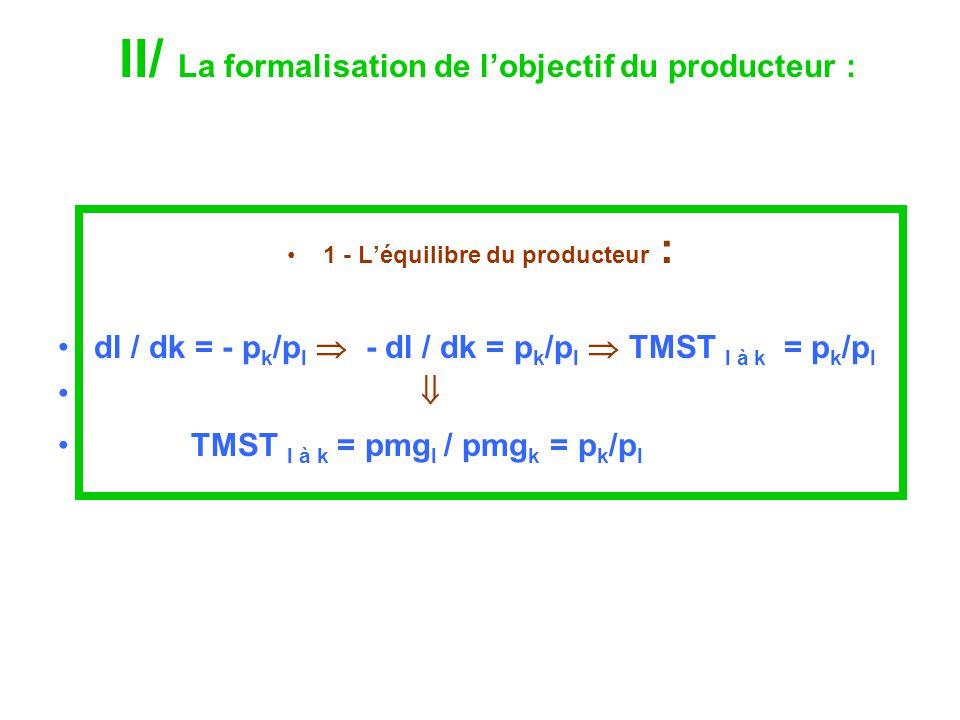 II/ La formalisation de lobjectif du producteur : 1 - Léquilibre du producteur : dl / dk = - p k /p l - dl / dk = p k /p l TMST l à k = p k /p l TMST l à k = pmg l / pmg k = p k /p l