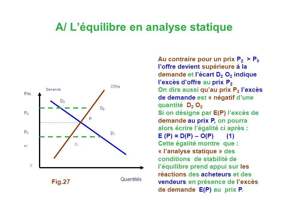 A/ Léquilibre en analyse statique Prix P 2 P 0 P1 0 0 Quantités D2D2 O2O2 P Offre Demande D1D1 O1O1 Fig.27 Au contraire pour un prix P 2 > P 0 loffre devient supérieure à la demande et lécart D 2 O 2 indique lexcès doffre au prix P 2 On dira aussi quau prix P 2 lexcès de demande est « négatif dune quantité D 2 O 2 Si on désigne par E(P) lexcès de demande au prix P, on pourra alors écrire légalité ci après : E (P) = D(P) – O(P) (1) Cette égalité montre que : « lanalyse statique » des conditions de stabilité de léquilibre prend appui sur les réactions des acheteurs et des vendeurs en présence de lexcès de demande E(P) au prix P.