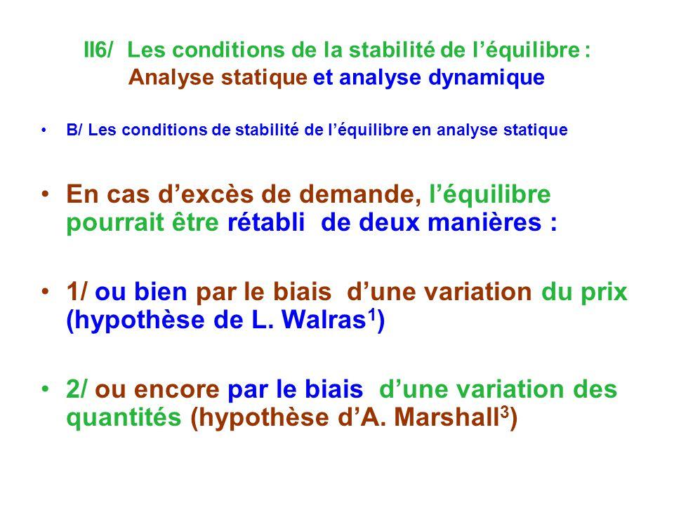 II6/ Les conditions de la stabilité de léquilibre : Analyse statique et analyse dynamique B/ Les conditions de stabilité de léquilibre en analyse statique En cas dexcès de demande, léquilibre pourrait être rétabli de deux manières : 1/ ou bien par le biais dune variation du prix (hypothèse de L.