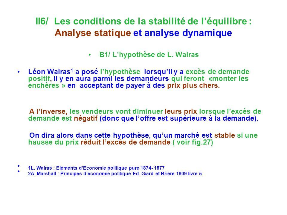 II6/ Les conditions de la stabilité de léquilibre : Analyse statique et analyse dynamique B1/ Lhypothèse de L. Walras Léon Walras 1 a posé lhypothèse