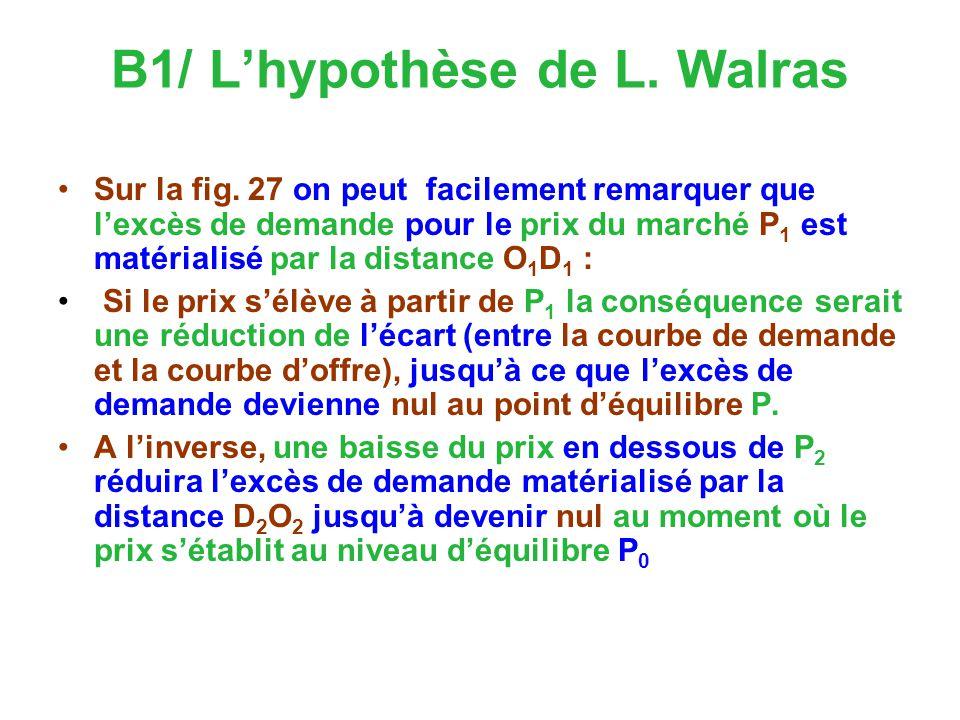 B1/ Lhypothèse de L. Walras Sur la fig. 27 on peut facilement remarquer que lexcès de demande pour le prix du marché P 1 est matérialisé par la distan