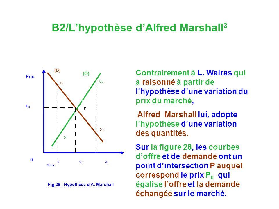 B2/Lhypothèse dAlfred Marshall 3 Prix (D) D 1 D2D2 O 2 O 1 1 q 1 q 0 q 2 Qtés P0 P0 Fig.28 : Hypothèse dA. Marshall 0 P (O) Contrairement à L. Walras