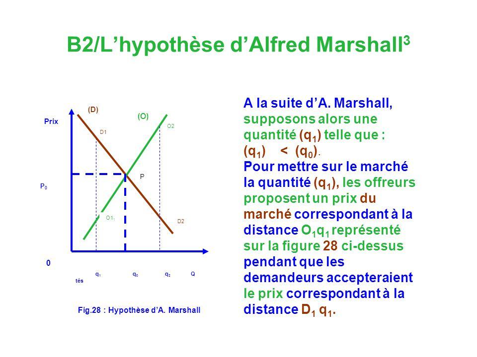 B2/Lhypothèse dAlfred Marshall 3 Prix (D) D1 D2 O2 O1 1 q 1 q 0 q 2 Q tés P0 P0 Fig.28 : Hypothèse dA.