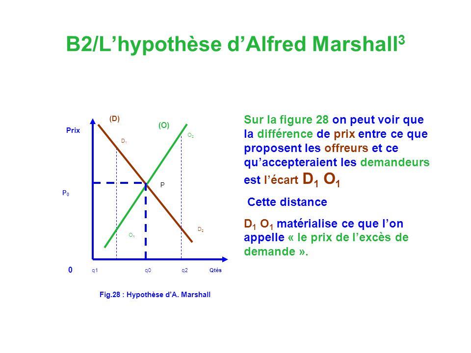 B2/Lhypothèse dAlfred Marshall 3 Sur la figure 28 on peut voir que la différence de prix entre ce que proposent les offreurs et ce quaccepteraient les demandeurs est lécart D 1 O 1 Cette distance D 1 O 1 matérialise ce que lon appelle « le prix de lexcès de demande ».