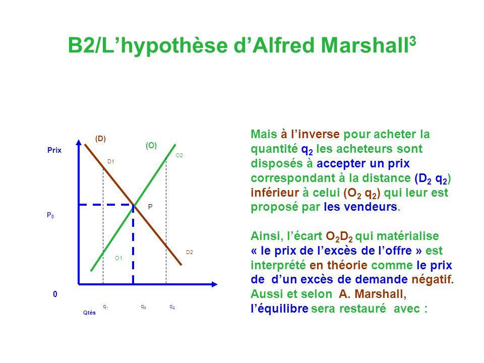 B2/Lhypothèse dAlfred Marshall 3 Prix (D) D1 D2 O2 O1 q 1 q 0 q 2 Qtés P0 P0 0 P (O) Mais à linverse pour acheter la quantité q 2 les acheteurs sont disposés à accepter un prix correspondant à la distance (D 2 q 2 ) inférieur à celui (O 2 q 2 ) qui leur est proposé par les vendeurs.