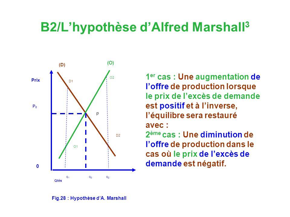 B2/Lhypothèse dAlfred Marshall 3 Prix (D) D1 D2 O2 O1 q 1 q 0 q 2 Qtés P0 P0 Fig.28 : Hypothèse dA. Marshall 0 P (O) 1 er cas : Une augmentation de lo
