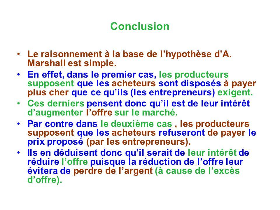 Conclusion Le raisonnement à la base de lhypothèse dA.