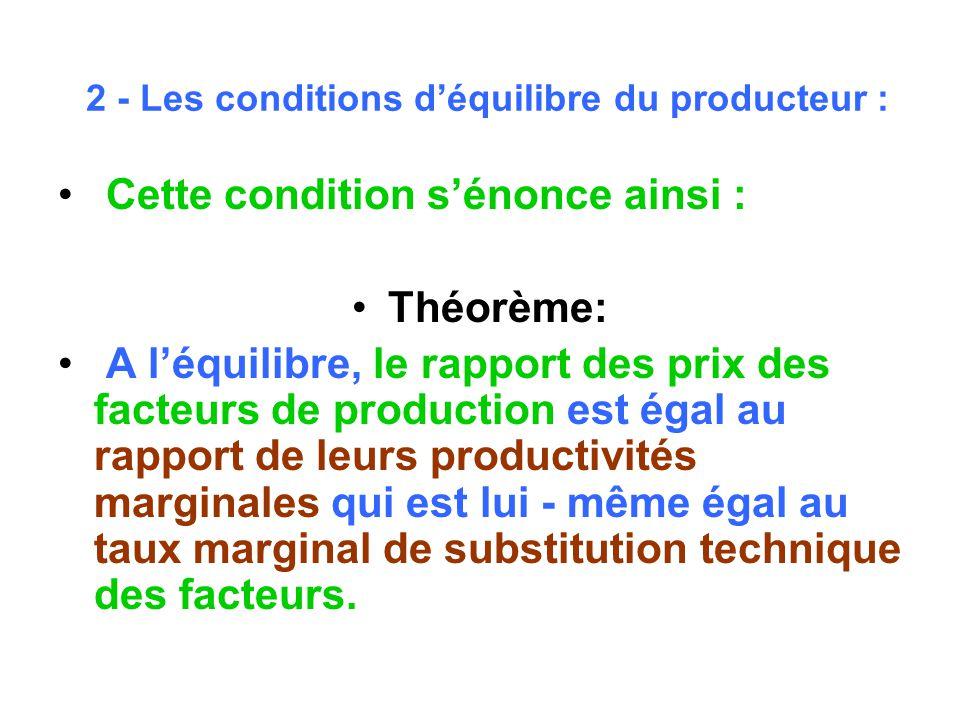 2 - Les conditions déquilibre du producteur : Cette condition sénonce ainsi : Théorème: A léquilibre, le rapport des prix des facteurs de production est égal au rapport de leurs productivités marginales qui est lui - même égal au taux marginal de substitution technique des facteurs.