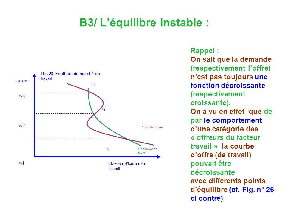 B3/ Léquilibre instable : Rappel : On sait que la demande (respectivement loffre) nest pas toujours une fonction décroissante (respectivement croissan