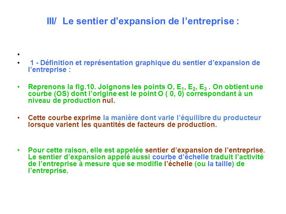 III/ Le sentier dexpansion de lentreprise : 1 - Définition et représentation graphique du sentier dexpansion de lentreprise : Reprenons la fig.10.
