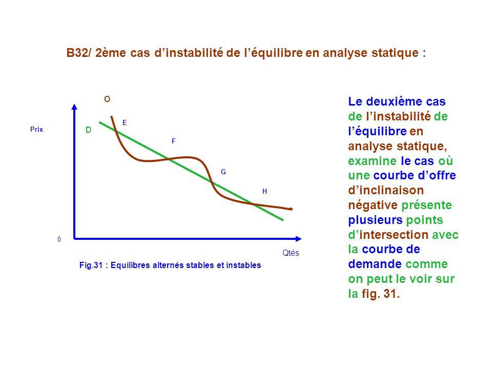 B32/ 2ème cas dinstabilité de léquilibre en analyse statique : Fig.31 : Equilibres alternés stables et instables D O Qtés E F G H Prix 0 Le deuxième cas de linstabilité de léquilibre en analyse statique, examine le cas où une courbe doffre dinclinaison négative présente plusieurs points dintersection avec la courbe de demande comme on peut le voir sur la fig.