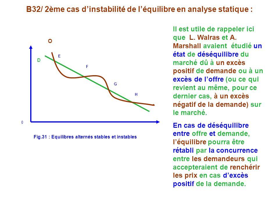 B32/ 2ème cas dinstabilité de léquilibre en analyse statique : Il est utile de rappeler ici que L. Walras et A. Marshall avaient étudié un état de dés