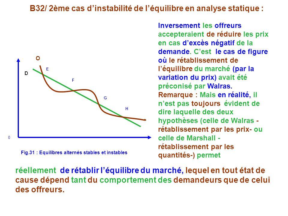 B32/ 2ème cas dinstabilité de léquilibre en analyse statique : Inversement les offreurs accepteraient de réduire les prix en cas dexcès négatif de la demande.
