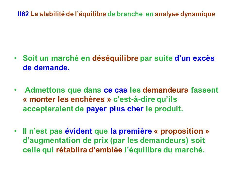II62 La stabilité de léquilibre de branche en analyse dynamique Soit un marché en déséquilibre par suite dun excès de demande. Admettons que dans ce c