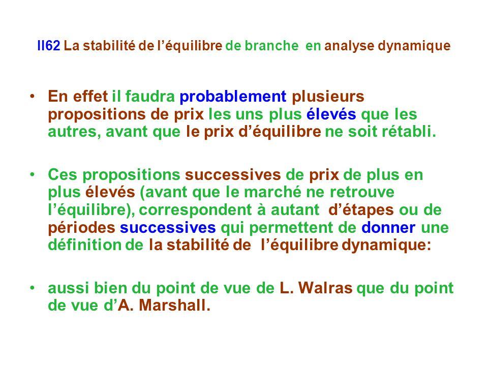 II62 La stabilité de léquilibre de branche en analyse dynamique En effet il faudra probablement plusieurs propositions de prix les uns plus élevés que les autres, avant que le prix déquilibre ne soit rétabli.