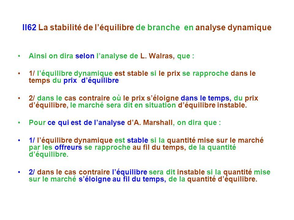 II62 La stabilité de léquilibre de branche en analyse dynamique Ainsi on dira selon lanalyse de L. Walras, que : 1/ léquilibre dynamique est stable si