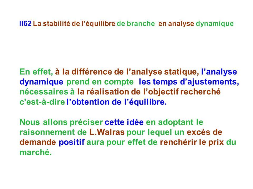II62 La stabilité de léquilibre de branche en analyse dynamique En effet, à la différence de lanalyse statique, lanalyse dynamique prend en compte les temps dajustements, nécessaires à la réalisation de lobjectif recherché c est-à-dire lobtention de léquilibre.