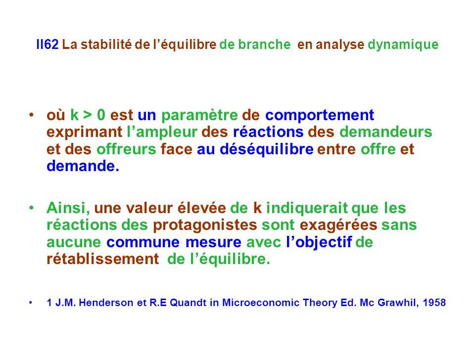 II62 La stabilité de léquilibre de branche en analyse dynamique où k > 0 est un paramètre de comportement exprimant lampleur des réactions des demandeurs et des offreurs face au déséquilibre entre offre et demande.