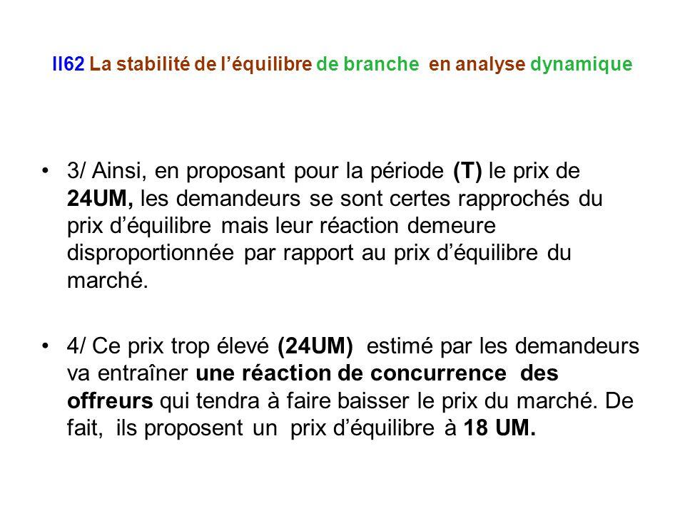 II62 La stabilité de léquilibre de branche en analyse dynamique 3/ Ainsi, en proposant pour la période (T) le prix de 24UM, les demandeurs se sont cer
