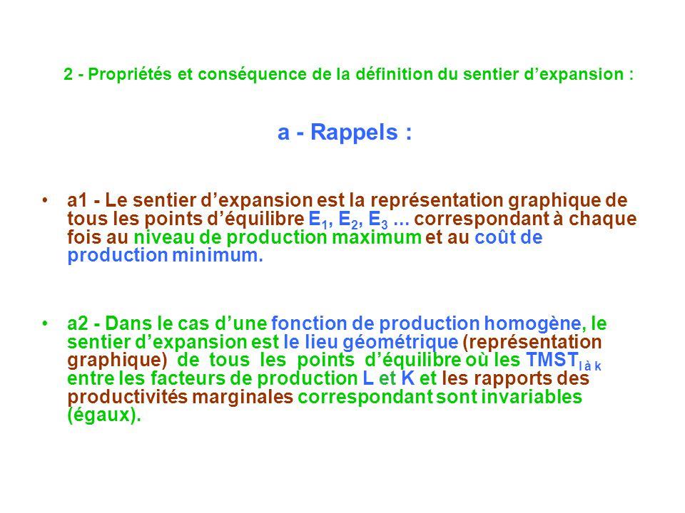 2 - Propriétés et conséquence de la définition du sentier dexpansion : a - Rappels : a1 - Le sentier dexpansion est la représentation graphique de tous les points déquilibre E 1, E 2, E 3...