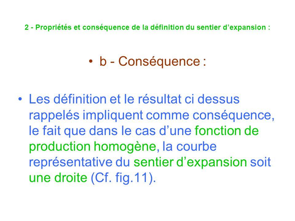 2 - Propriétés et conséquence de la définition du sentier dexpansion : b - Conséquence : Les définition et le résultat ci dessus rappelés impliquent comme conséquence, le fait que dans le cas dune fonction de production homogène, la courbe représentative du sentier dexpansion soit une droite (Cf.