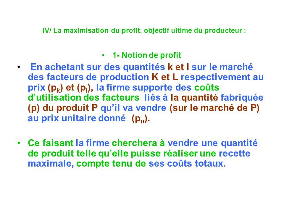 IV/ La maximisation du profit, objectif ultime du producteur : 1- Notion de profit En achetant sur des quantités k et l sur le marché des facteurs de production K et L respectivement au prix (p k ) et (p l ), la firme supporte des coûts dutilisation des facteurs liés à la quantité fabriquée (p) du produit P quil va vendre (sur le marché de P) au prix unitaire donné (p u ).