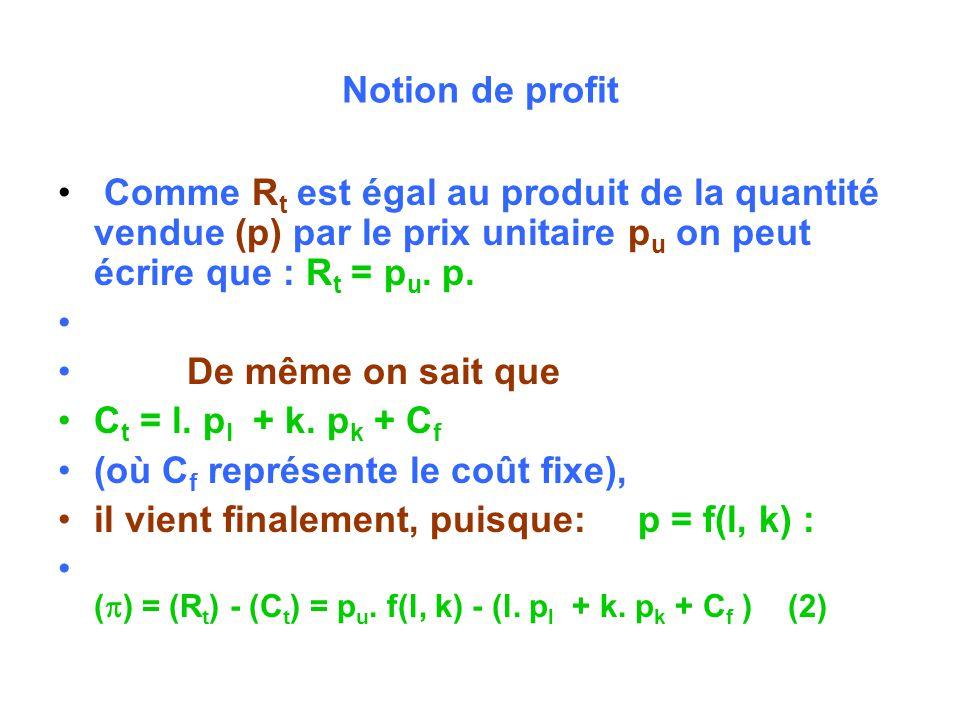 Notion de profit Comme R t est égal au produit de la quantité vendue (p) par le prix unitaire p u on peut écrire que : R t = p u.