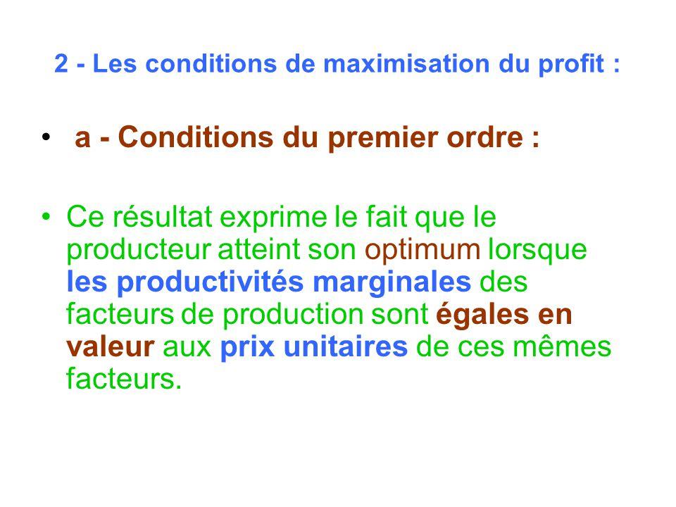 a - Conditions du premier ordre : Ce résultat exprime le fait que le producteur atteint son optimum lorsque les productivités marginales des facteurs de production sont égales en valeur aux prix unitaires de ces mêmes facteurs.