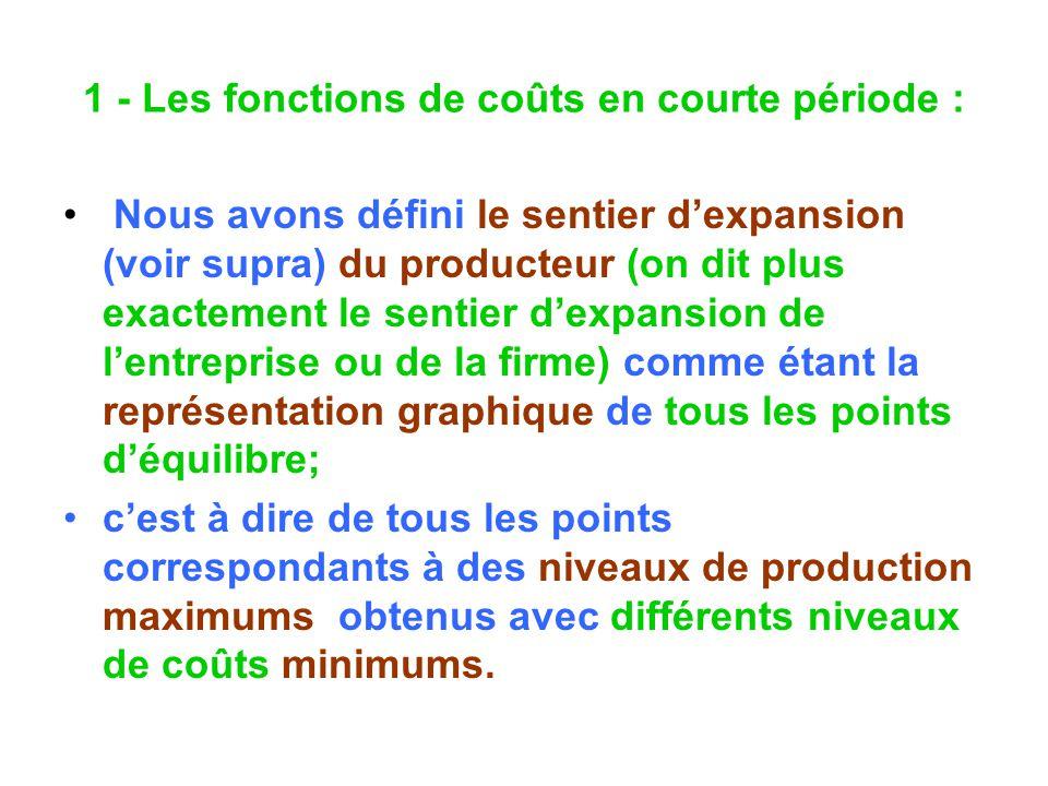 1 - Les fonctions de coûts en courte période : Nous avons défini le sentier dexpansion (voir supra) du producteur (on dit plus exactement le sentier d