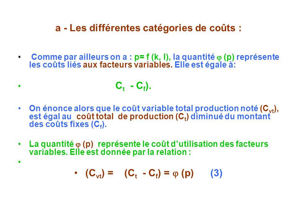 a - Les différentes catégories de coûts : Comme par ailleurs on a : p= f (k, l), la quantité (p) représente les coûts liés aux facteurs variables. Ell