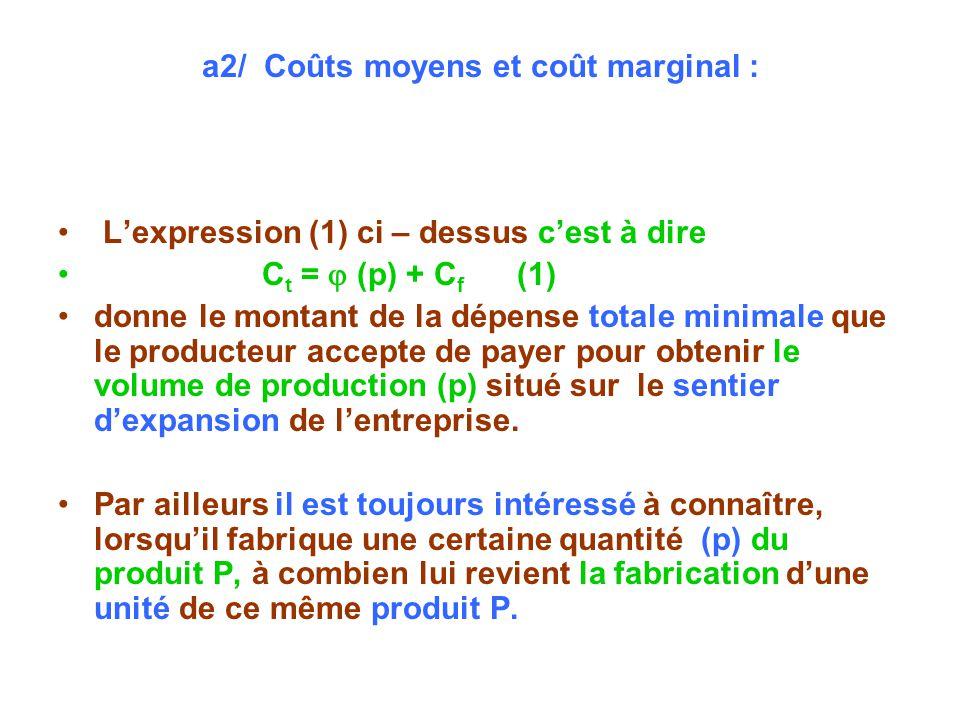 a2/ Coûts moyens et coût marginal : Lexpression (1) ci – dessus cest à dire C t = (p) + C f (1) donne le montant de la dépense totale minimale que le producteur accepte de payer pour obtenir le volume de production (p) situé sur le sentier dexpansion de lentreprise.
