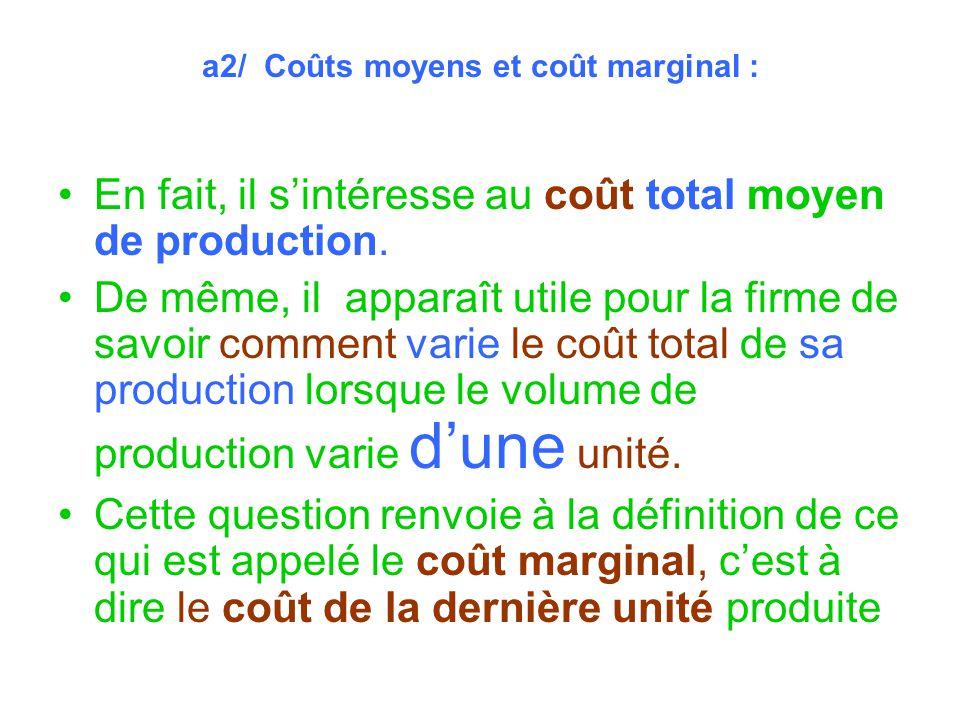 a2/ Coûts moyens et coût marginal : En fait, il sintéresse au coût total moyen de production. De même, il apparaît utile pour la firme de savoir comme