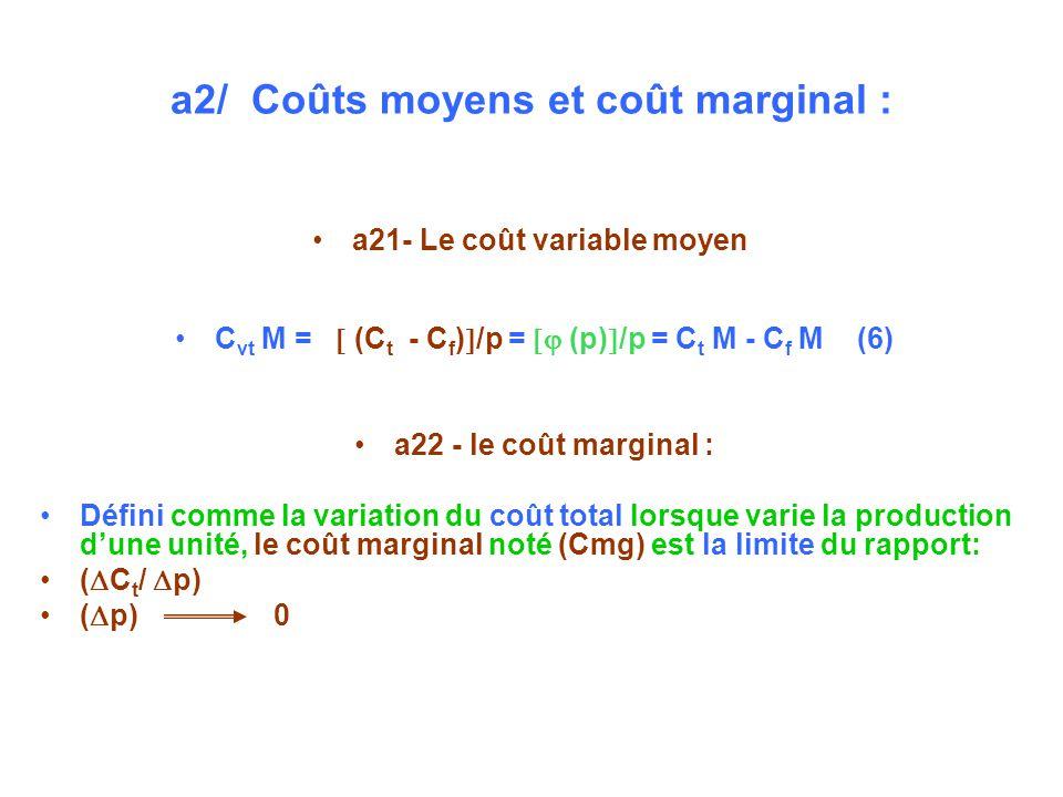 a2/ Coûts moyens et coût marginal : a21- Le coût variable moyen C vt M = (C t - C f ) /p = (p) /p = C t M - C f M (6) a22 - le coût marginal : Défini comme la variation du coût total lorsque varie la production dune unité, le coût marginal noté (Cmg) est la limite du rapport: ( C t / p) ( p) 0