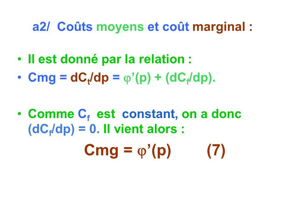 a2/ Coûts moyens et coût marginal : Il est donné par la relation : Cmg = dC t /dp = (p) + (dC f /dp). Comme C f est constant, on a donc (dC f /dp) = 0