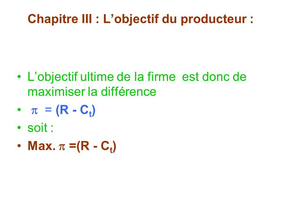Chapitre III : Lobjectif du producteur : Lobjectif ultime de la firme est donc de maximiser la différence = (R - C t ) soit : Max. =(R - C t )