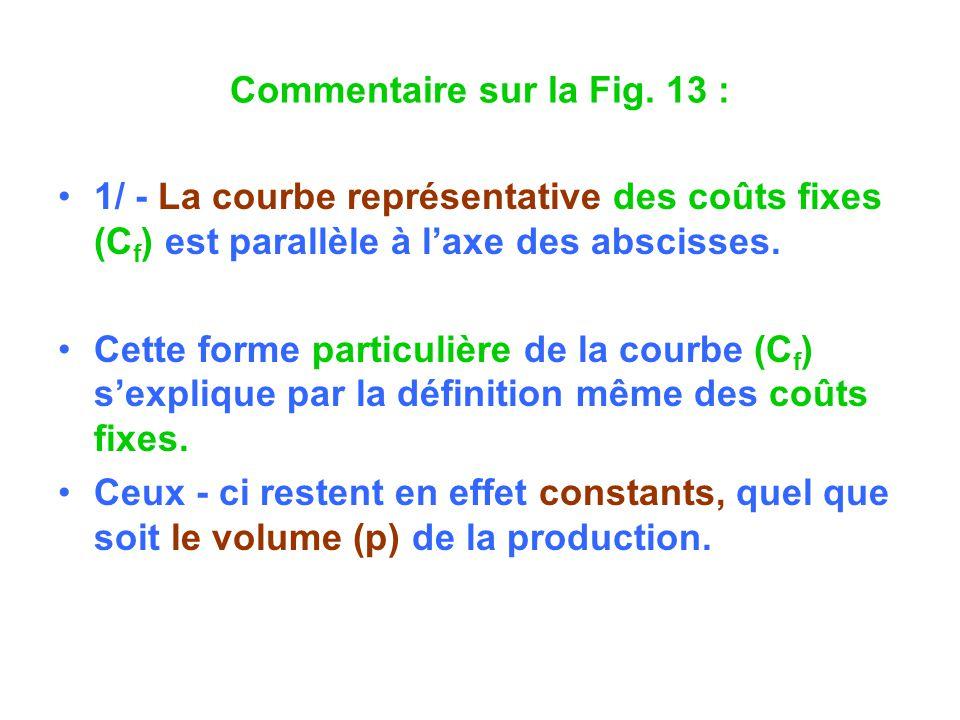 Commentaire sur la Fig. 13 : 1/ - La courbe représentative des coûts fixes (C f ) est parallèle à laxe des abscisses. Cette forme particulière de la c
