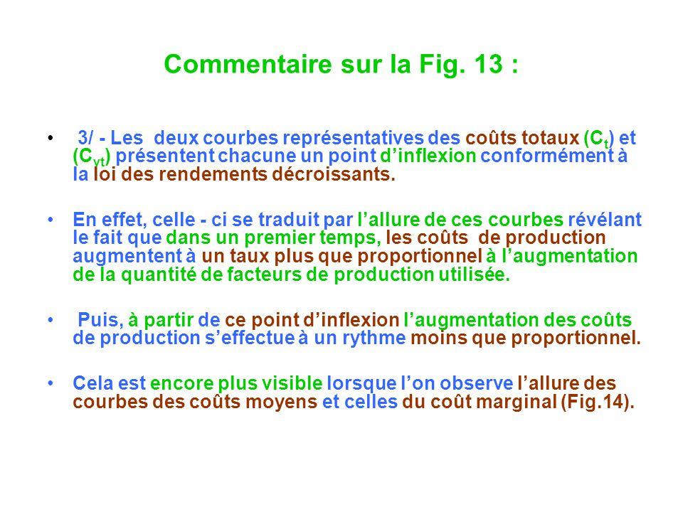 Commentaire sur la Fig. 13 : 3/ - Les deux courbes représentatives des coûts totaux (C t ) et (C vt ) présentent chacune un point dinflexion conformém
