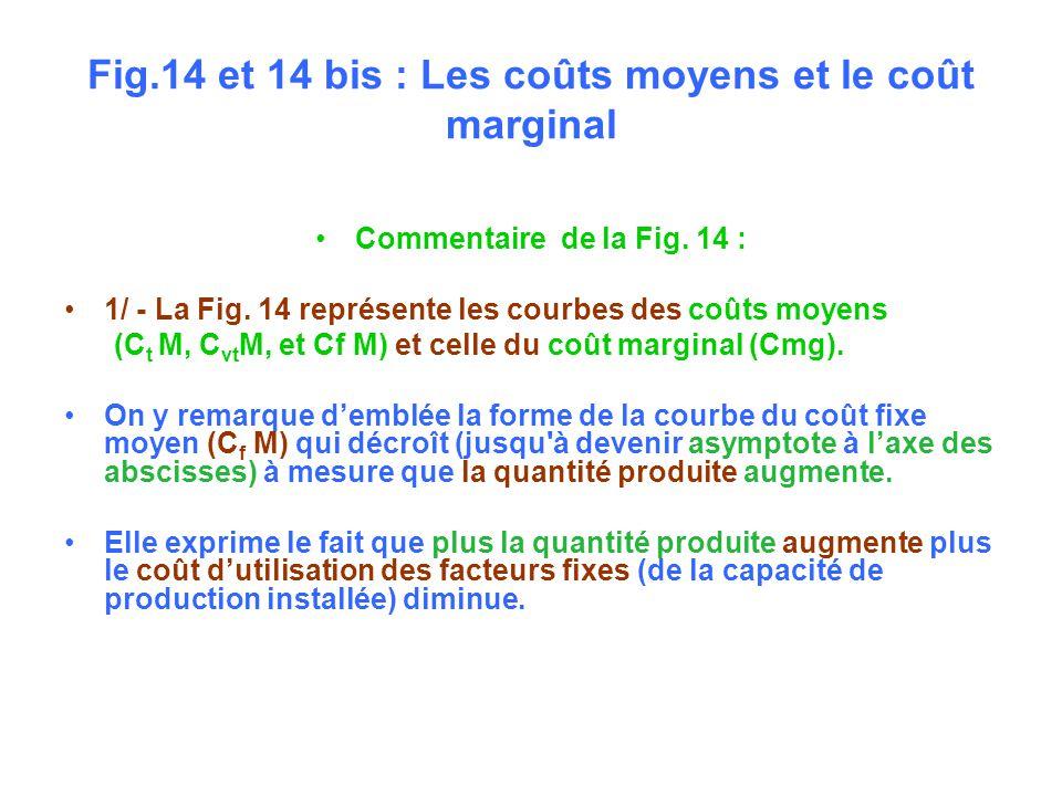 Fig.14 et 14 bis : Les coûts moyens et le coût marginal Commentaire de la Fig. 14 : 1/ - La Fig. 14 représente les courbes des coûts moyens (C t M, C