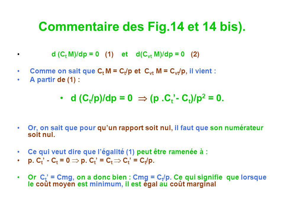 Commentaire des Fig.14 et 14 bis). d (C t M)/dp = 0 (1) et d(C vt M)/dp = 0 (2) Comme on sait que C t M = C t /p et C vt M = C vt /p, il vient : A par