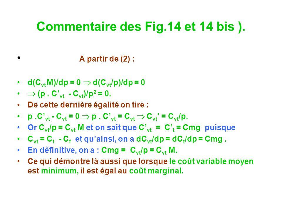 Commentaire des Fig.14 et 14 bis ). A partir de (2) : d(C vt M)/dp = 0 d(C vt /p)/dp = 0 (p. C vt - C vt )/p 2 = 0. De cette dernière égalité on tire