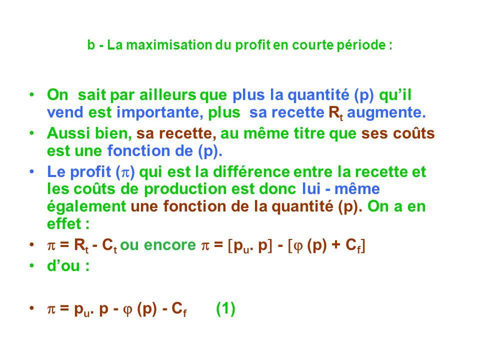 b - La maximisation du profit en courte période : On sait par ailleurs que plus la quantité (p) quil vend est importante, plus sa recette R t augmente.