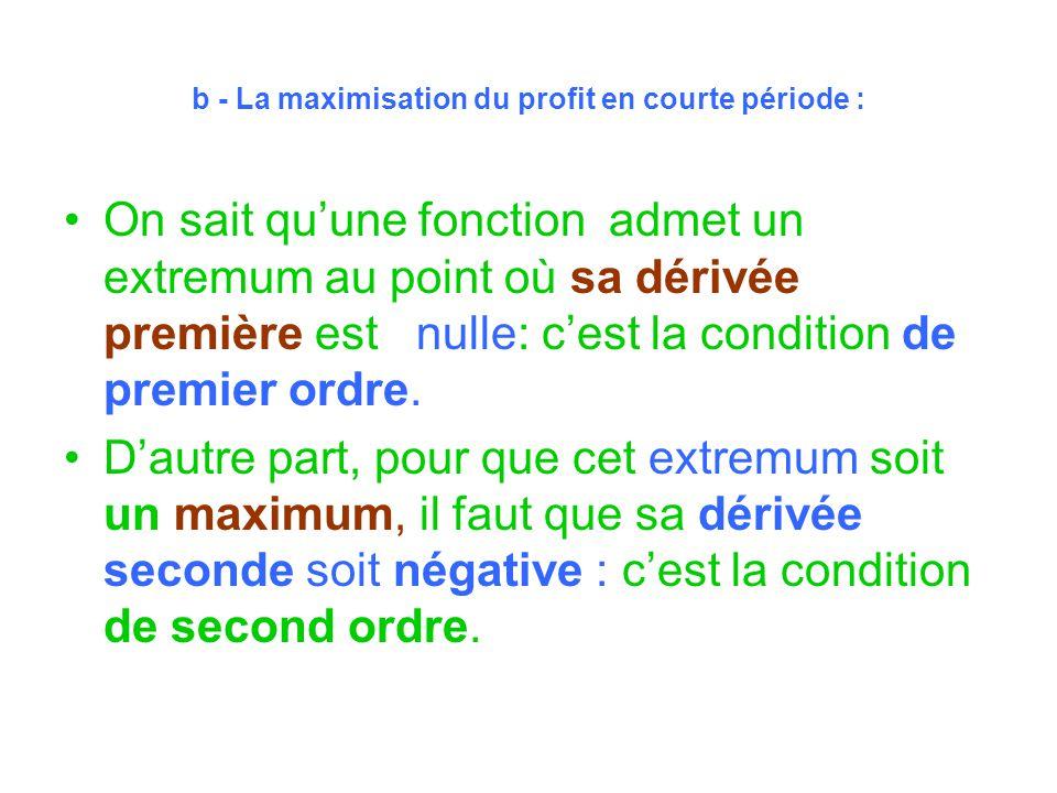 b - La maximisation du profit en courte période : On sait quune fonction admet un extremum au point où sa dérivée première est nulle: cest la condition de premier ordre.